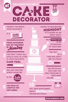 You know you are a cake decorator when                                                                                                                                                                                 More