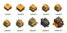 The townhall progression chart! Identification for all confused TownHalls. XD