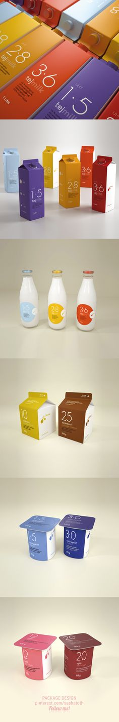 Packaging design concept of the Hungarian dairy brand called Jasztej by Mate Olah, via Behance