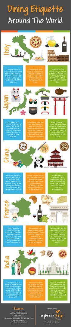 EAT - Etiquette | mybreaktrip-dining-etiquette-around-the-world