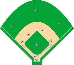 baseball field diagram printable clipart best stuff to make rh pinterest co uk baseball fielder clipart free clipart baseball field
