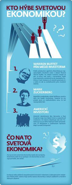 Infografika: Kto hýbe svetovou ekonomikou?