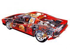 1984 to 1986 Testarossa