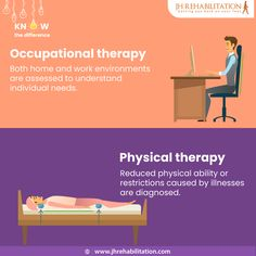 Evaluation and assessment of daily activities is the first step in understanding rehabilitative needs in Spinal Cord Injury, Brain Injury, Botox Injections, Muscle Spasms, Bone And Joint, Occupational Therapist, Daily Activities, Speech And Language, Physical Therapy