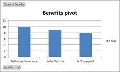 Hadoop Lessons: Analysis of MapR customer case studies