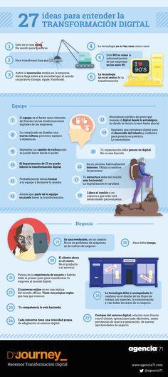 27 ideas para entender la Transformación Digital