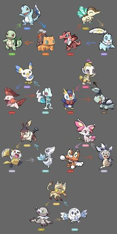 Starter Pokemon Regional Variants