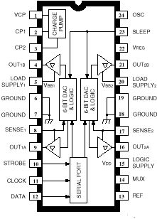 Another Atari Punk Console schematic. | Electronics ...