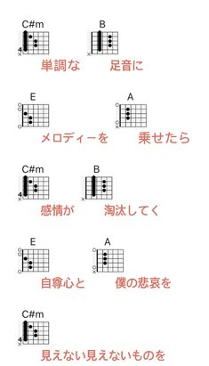 Guitar Chords, Diagram, Songs, Guitar Chord, Song Books