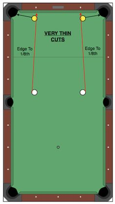 CTE3 Pool Table Games, Pool Table Room, Pool Games, Pool Sticks, Chart Tool, Chalk Holder, Play Pool, Rack, Billiard Room