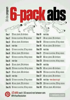 Who doesnt want a great 6 pack? Check out our Top 10 Exercises for your abs to g… Who doesnt want a great 6 pack? Check out our Top 10 Exercises for your abs to get the best abs ever! Fitness Workouts, Fitness Herausforderungen, Health Fitness, Wellness Fitness, Health Diet, Family Fitness, Yoga Workouts, Nutrition Diet, Fitness Wear