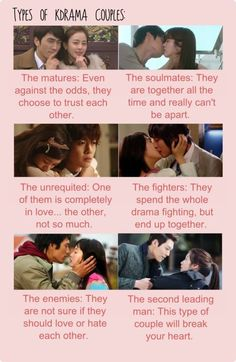 Types of Kdrama Couples