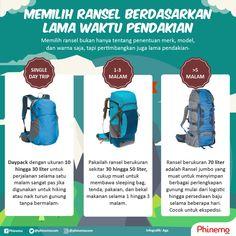 Tips memilih ransel Survival Life Hacks, Camping Survival, Survival Tips, Survival Skills, Backpacking Tips, Hiking Tips, Hiking Quotes, Travel Quotes, Adventure Outfit