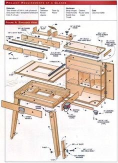 #110 Mobile Router Table Plans - Router Tips, Jigs and Fixtures