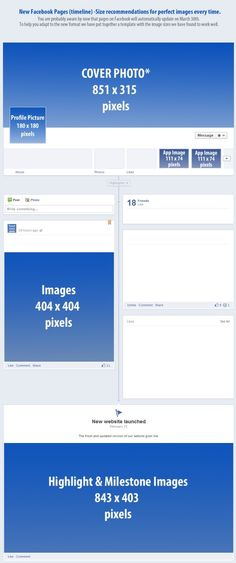 Outline of Facebook Timeline so students can create a Facebook page for their Explorer.