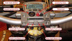 dakar off-road motorcycle dashboard - Google Search