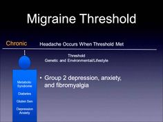 Diet and Migraine. The role of diet and lifestyle changes in managing migraines (to read / watch).