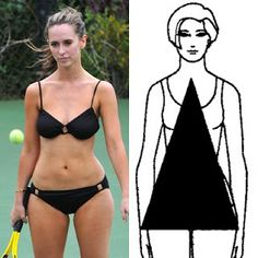 Triangulo: amplitud de hombros, cintura ceñida, decrece hacia la parte inferior  característica de una sola prendas.