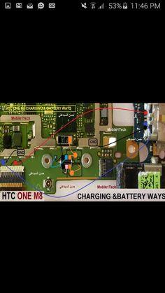 Htc One M8, Desktop Screenshot