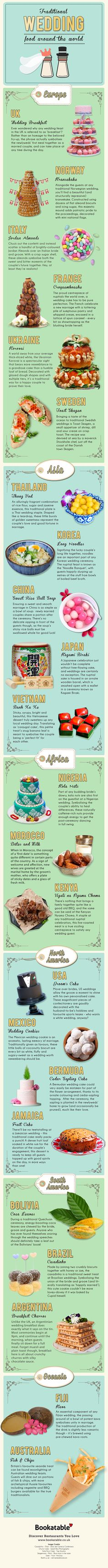 Traditional Wedding Food from Around the World #Infographic #Wedding #Food