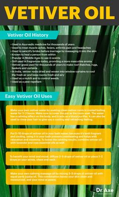 Vetiver oil improves ADHD, anxiety and brain health. Here are more benefits of vetiver oil, along with vetiver oil uses and interesting facts. Doterra Oils, Doterra Essential Oils, Essential Oil Blends, Yl Oils, Pure Essential, Healing Oils, Aromatherapy Oils, Young Living Oils, Young Living Essential Oils