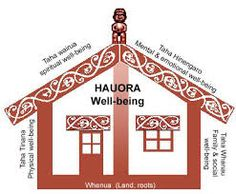 Image result for educultural wheel