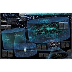 Universe Map, Laminated | National Geographic Store