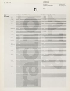 Cover from 1976 issue 11 of Typographische Monatsblätter [by Heinrich Fleischhacker]. This typeface was altered with reproduction techniques. It also looks like there is either text visible inside the large letters or it is white and grey bars.