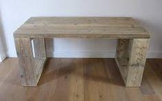 voorbeeld steigerhout bureau