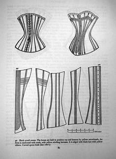 """A late 1880's corset. From Norah Waugh's """"Corsets and Crinolines""""."""