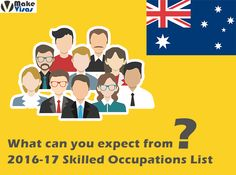 Australia reviewing its skilled occupations list for 2016 – 2017 programs,click below link to discover the latest occupation list!