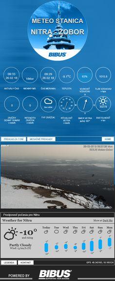 BIBUS meteo zobor - Voda ešte tečie, sýkorky na vrchole poletujú a teplotné rekordy vyskakujú online na www.meteozobor.sk  #bibus #nitra #meteozobor #zobor #pyramida #pocasie #online #meteo #stanica #onlinekamera #meteoinfo #predpovedpocasia