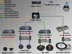kenwood car stereo wiring diagram Kenwood car audio, Car