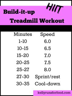 Build-it-up HIIT Treadmill workout
