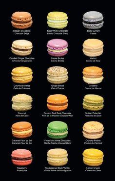 Le Macaron - flavors