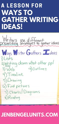 """""""We discussed how writer's use different strategies when they prewrite.   I also used Ralph Fletcher's book on WNB to help students brainstorm different ideas. It fit perfectly with the read aloud that I used from Jen's resource, 'Mr. Fletcher Teaches Kids How to Write'.   After the mini lesson, students went back to their seats and I had them practice making a web and a diagram with two different topics.   They loved it! The sharing part is always the best!""""  -Erica, OOTWL Member"""