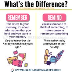 Difference between remind and remember. How to use remind and remember correctly. Confusing English verbs explained in detail. English Learning Spoken, Teaching English Grammar, English Writing Skills, English Language Learning, English Lessons, French Language, Grammar And Vocabulary, English Vocabulary Words, Learn English Words