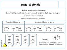9 Idees De Francais Passe Simple Passe Simple Verbe Passe Compose