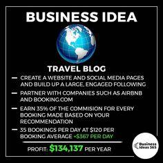 Business Ideas for Entrepreneurs, gary vaynerchuk entrepreneur, usa Business Coach, New Business Ideas, Business Money, Start Up Business, Starting A Business, Business Planning, Business Tips, Online Business, Business Entrepreneur
