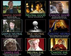 The Hitchhiker's Guide to the Galaxy character alignment chart