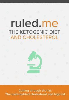 Keto and cholesterol