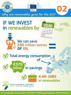 "From ""Energy"" story by AmCham Belgium on Storify — http://storify.com/AmChamBelgium/energy"