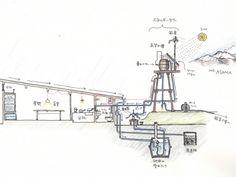 ご存知の方も多いかもしれない。 2004年に中村 好文氏によって設計された「LEMM HUT」 長野県佐久、浅 ...