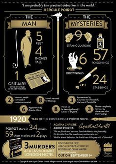 Murder by numbers: a Poirot infographic | Waterstones.com Blog