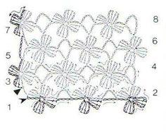 Crochet block stitch chart (pattern or diagram)! Beautiful and easy to crochet! Crochet Block Stitch, Crochet Stitches Free, Crochet Motifs, Crochet Diagram, Crochet Chart, Diy Crochet Flowers, Crochet Diy, Love Crochet, Unique Crochet