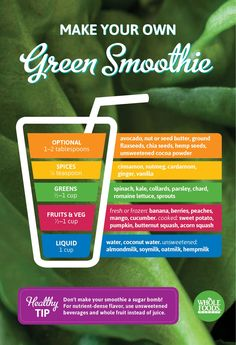 Make your own green smoothie! data-pin-do=