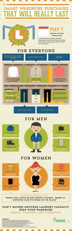 #Clothing staples for men and women that will last over time and save money. #wardrobe-musts!