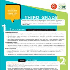 Ever wonder what the #CommonCoreStandards really involve? Here's a quick snapshot of key skills your third grader needs to learn — and how you can help at home. #CCSS #literacy #math