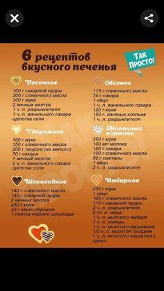 Image gallery – Page 416301559305169837 – Artofit Healthy Desserts, Fun Desserts, Dessert Recipes, Healthy Recipes, Russian Desserts, Russian Recipes, Panda Birthday Cake, Hungarian Cake, Health Diet