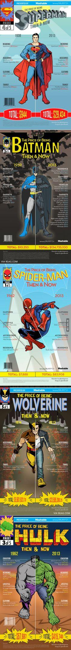 The Price of Being Superheroes Then & Now: Superman, Batman, Spider-Man, Wolverine, Hulk
